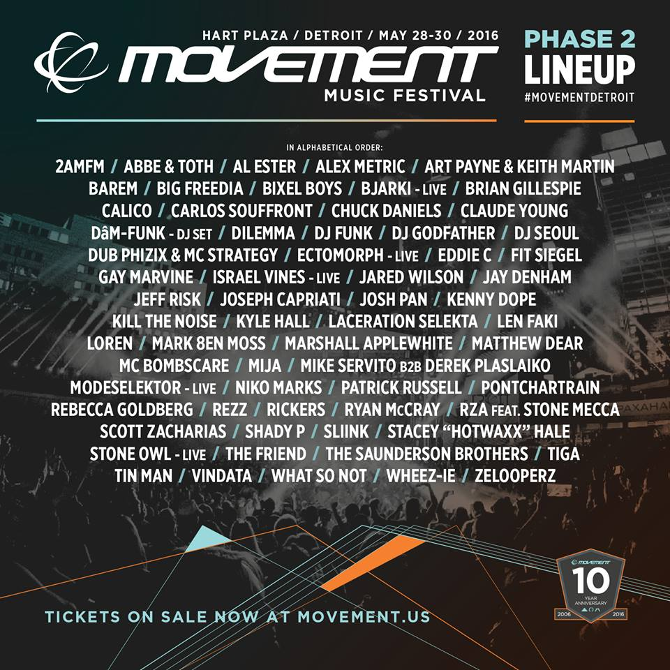 Movement phase 2