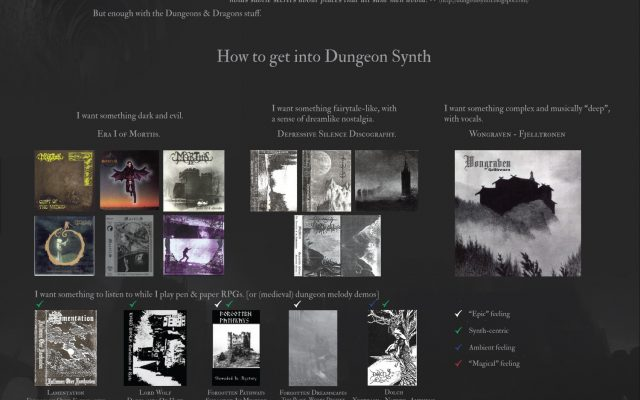 Dungeon Synth - Chart for beginners